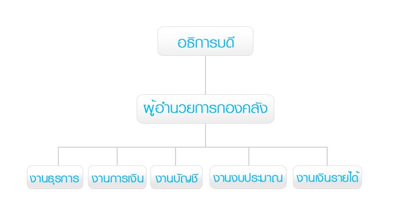 chart-finance